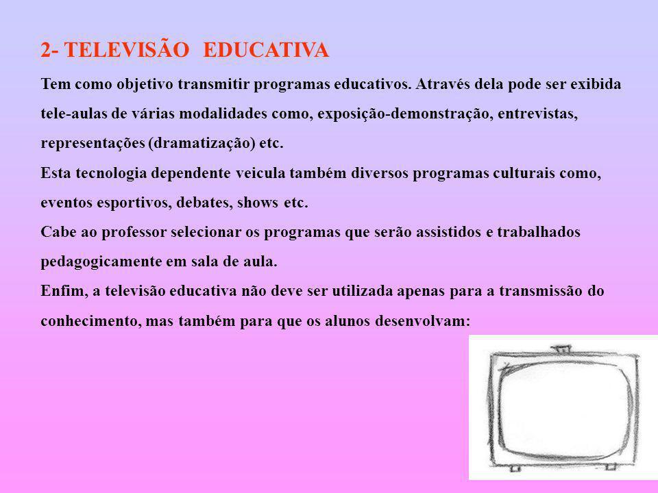2- TELEVISÃO EDUCATIVA Tem como objetivo transmitir programas educativos. Através dela pode ser exibida.