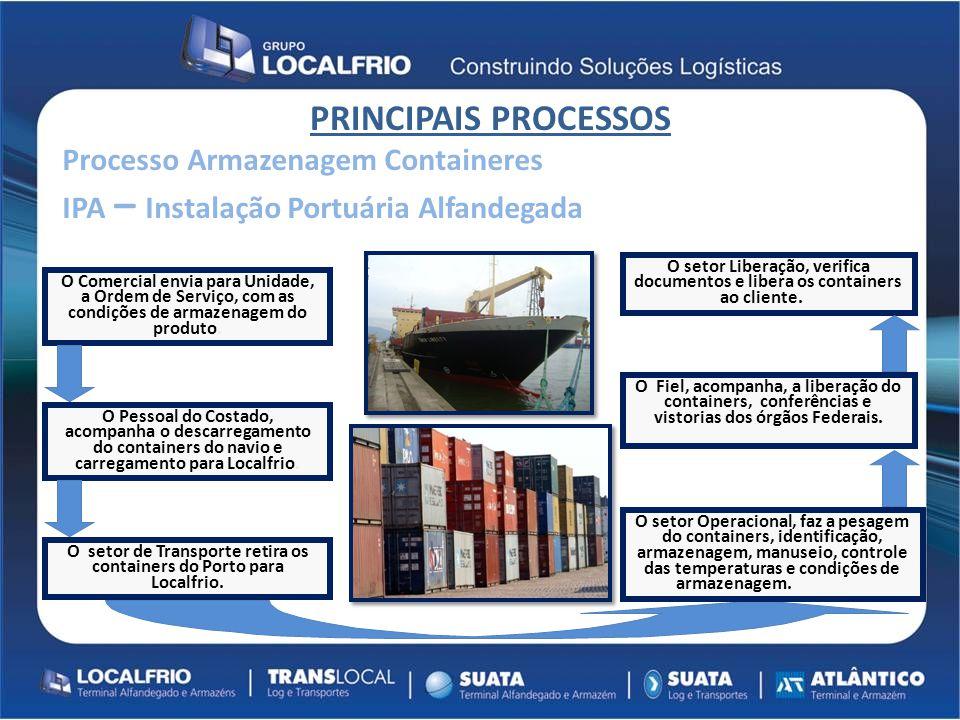 O setor de Transporte retira os containers do Porto para Localfrio.