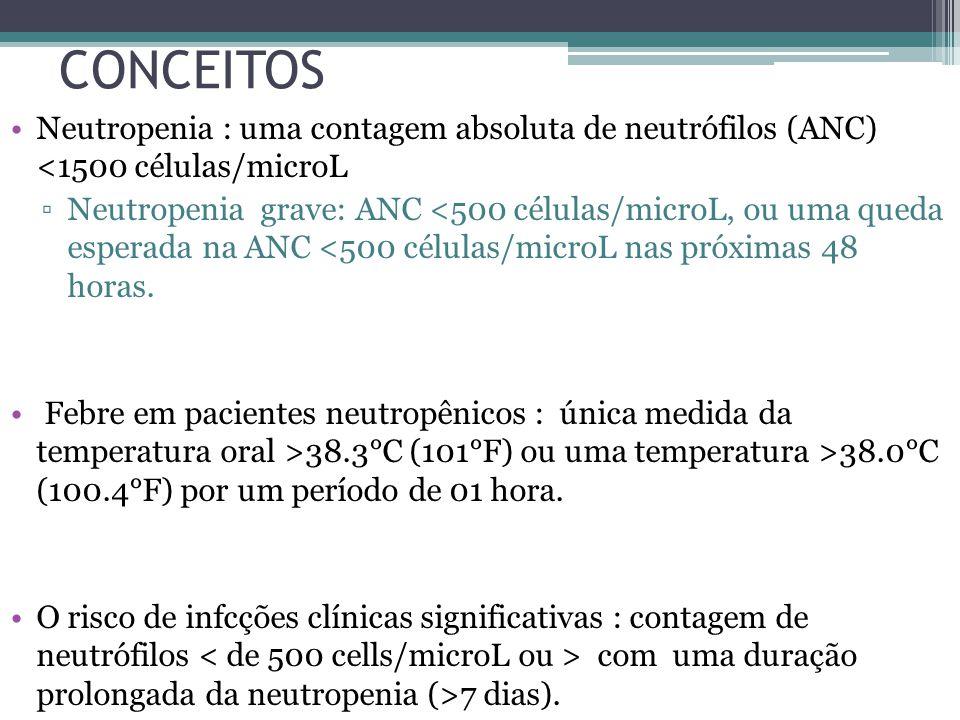 CONCEITOS Neutropenia : uma contagem absoluta de neutrófilos (ANC) <1500 células/microL.