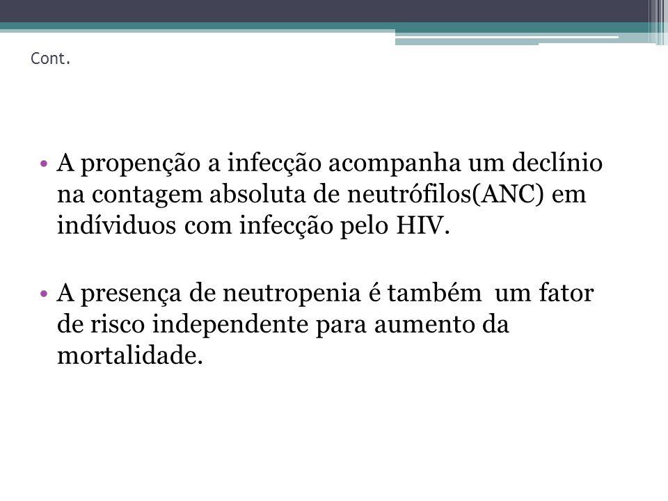 Cont. A propenção a infecção acompanha um declínio na contagem absoluta de neutrófilos(ANC) em indíviduos com infecção pelo HIV.