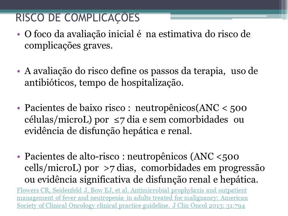 RISCO DE COMPLICAÇÕES O foco da avaliação inicial é na estimativa do risco de complicações graves.