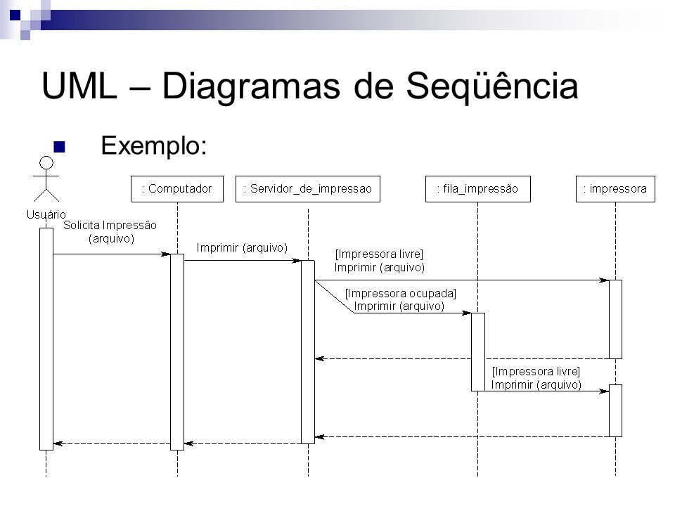 UML – Diagramas de Seqüência