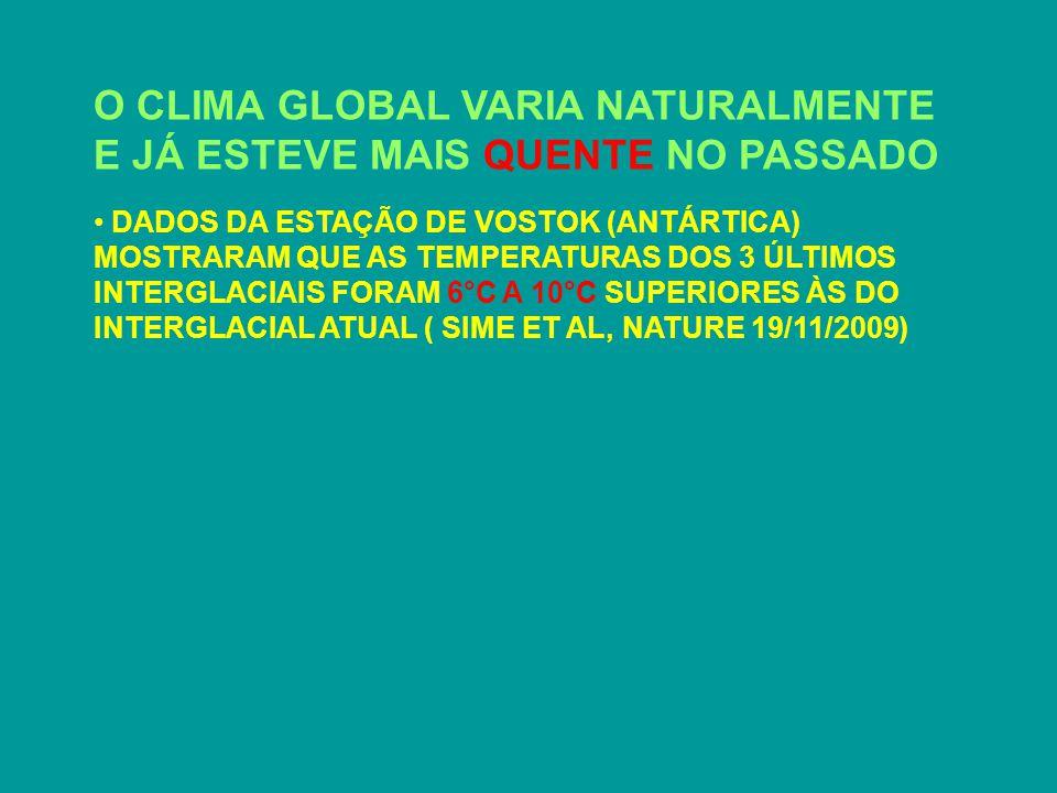 O CLIMA GLOBAL VARIA NATURALMENTE E JÁ ESTEVE MAIS QUENTE NO PASSADO