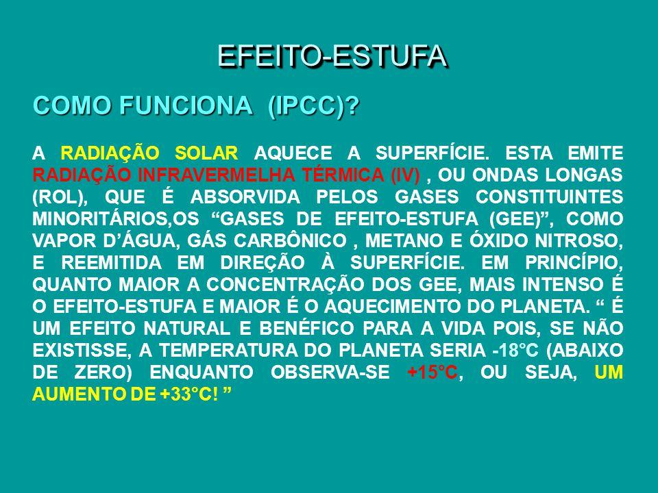 EFEITO-ESTUFA COMO FUNCIONA (IPCC)