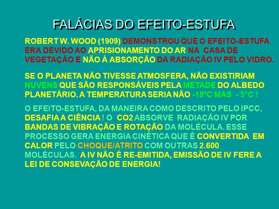 FALÁCIAS DO EFEITO-ESTUFA