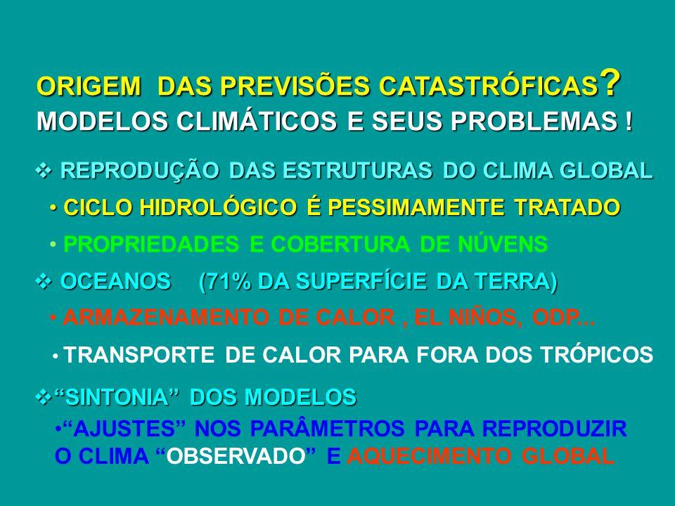 ORIGEM DAS PREVISÕES CATASTRÓFICAS MODELOS CLIMÁTICOS E SEUS PROBLEMAS !