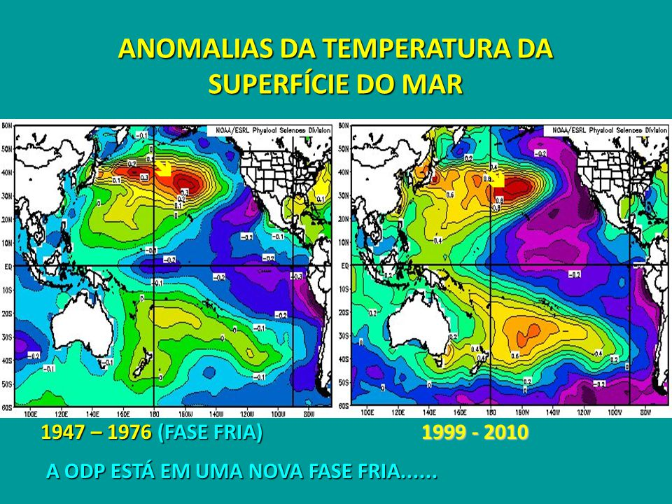 ANOMALIAS DA TEMPERATURA DA SUPERFÍCIE DO MAR
