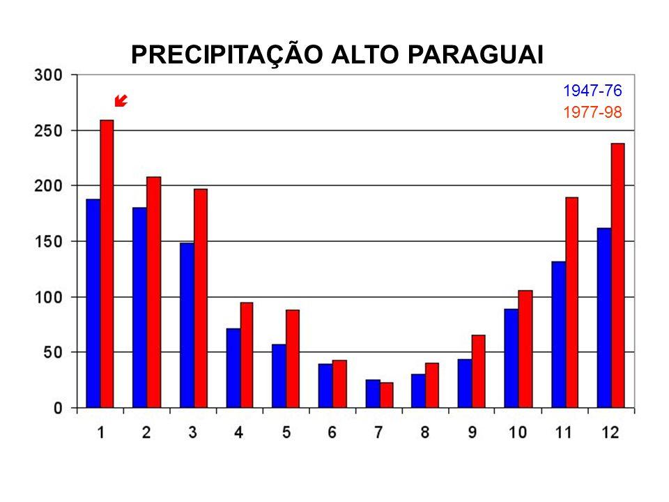 PRECIPITAÇÃO ALTO PARAGUAI