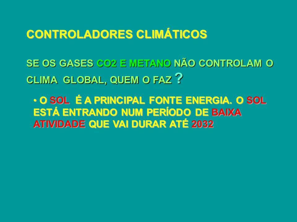 CONTROLADORES CLIMÁTICOS