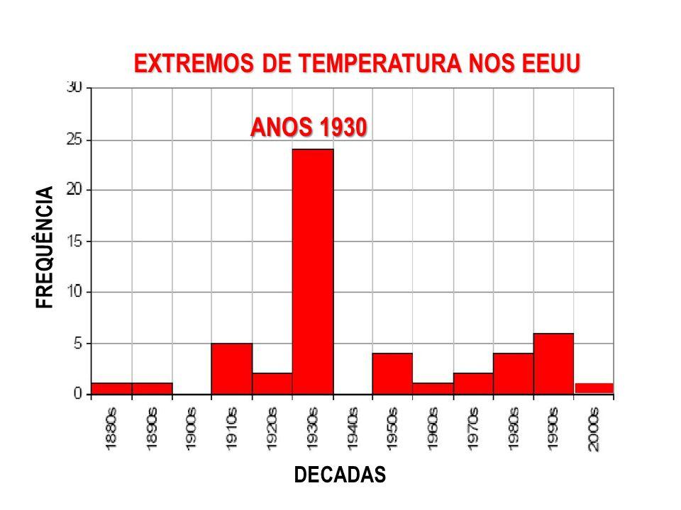 EXTREMOS DE TEMPERATURA NOS EEUU