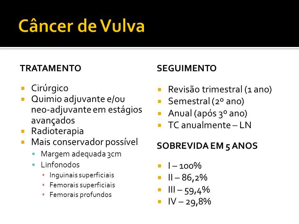 Câncer de Vulva Cirúrgico