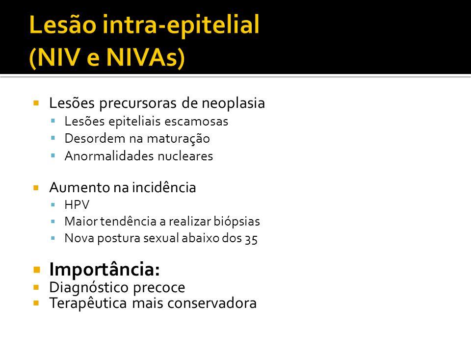 Lesão intra-epitelial (NIV e NIVAs)