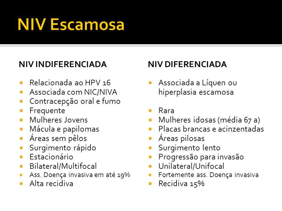 NIV Escamosa NIV Indiferenciada Niv diferenciada Relacionada ao HPV 16