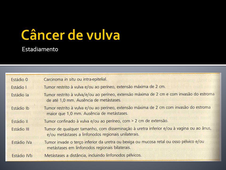 Câncer de vulva Estadiamento