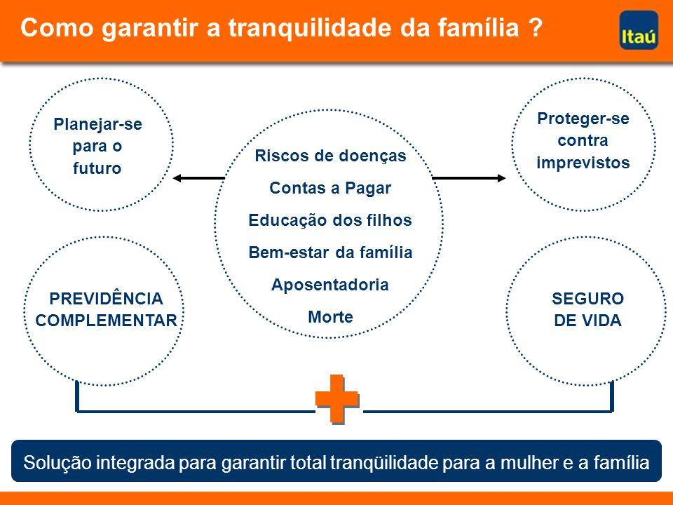 + Como garantir a tranquilidade da família