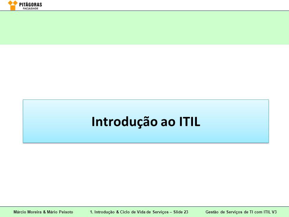 Introdução ao ITIL