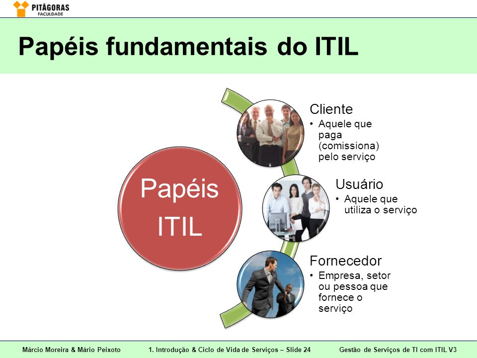 Papéis fundamentais do ITIL