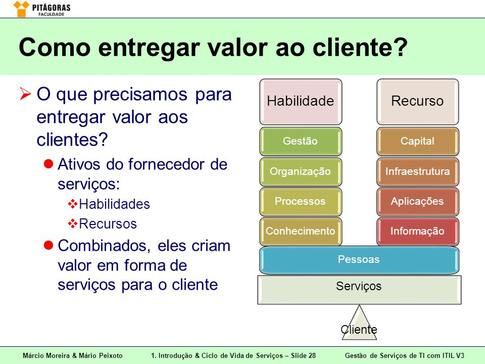 Como entregar valor ao cliente