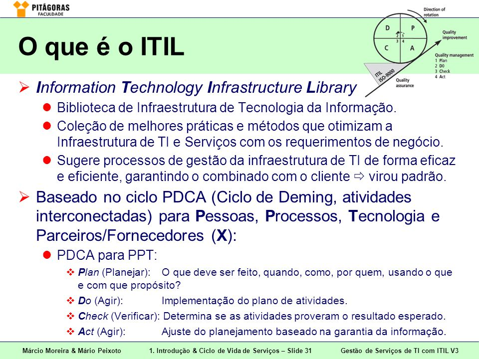 O que é o ITIL Information Technology Infrastructure Library
