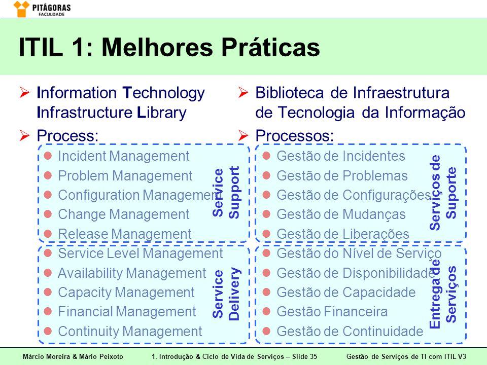 ITIL 1: Melhores Práticas