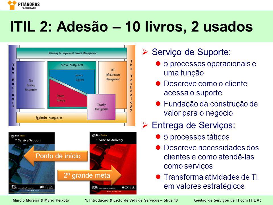 ITIL 2: Adesão – 10 livros, 2 usados