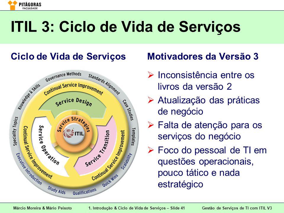 ITIL 3: Ciclo de Vida de Serviços