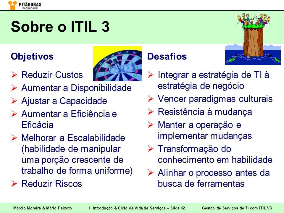 Sobre o ITIL 3 Objetivos Desafios Reduzir Custos