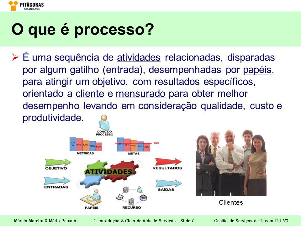 O que é processo