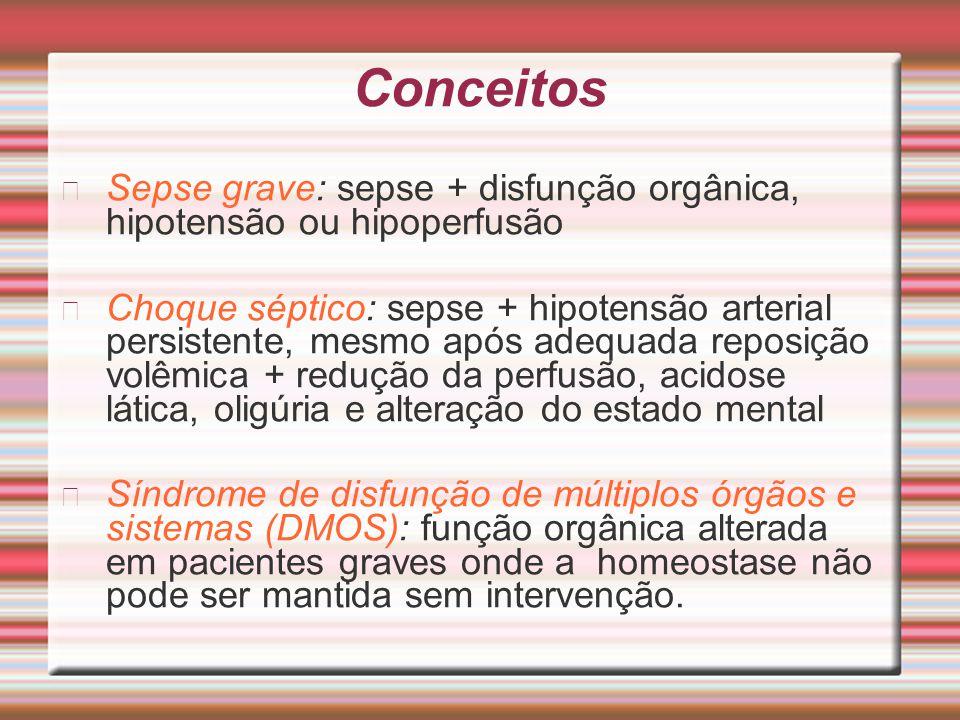 Conceitos Sepse grave: sepse + disfunção orgânica, hipotensão ou hipoperfusão.