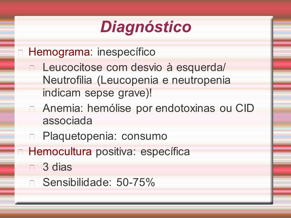 Diagnóstico Hemograma: inespecífico