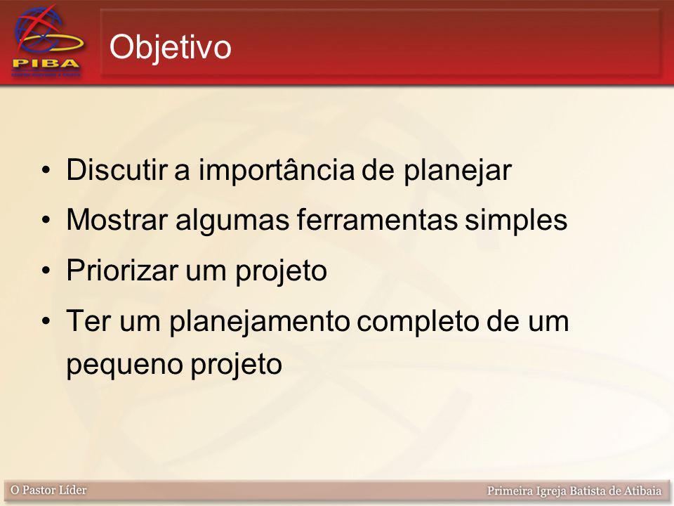 Objetivo Discutir a importância de planejar