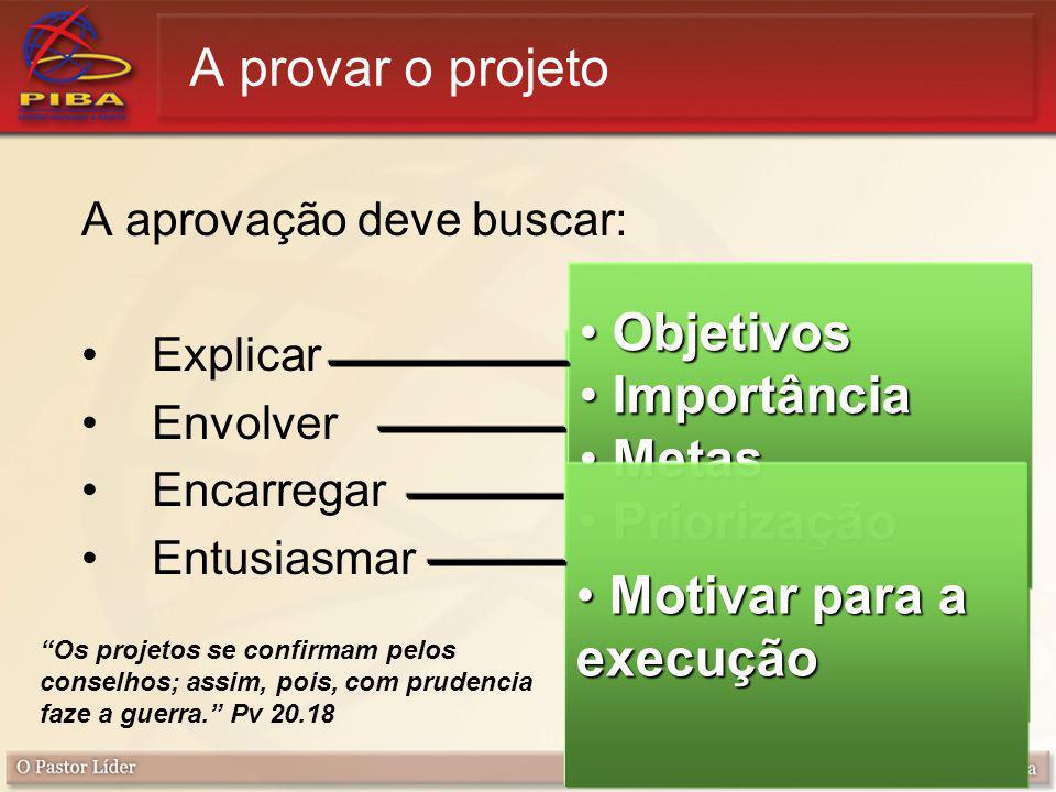 Trazer junto Comprometer A provar o projeto Objetivos Importância