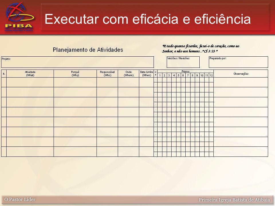 Executar com eficácia e eficiência
