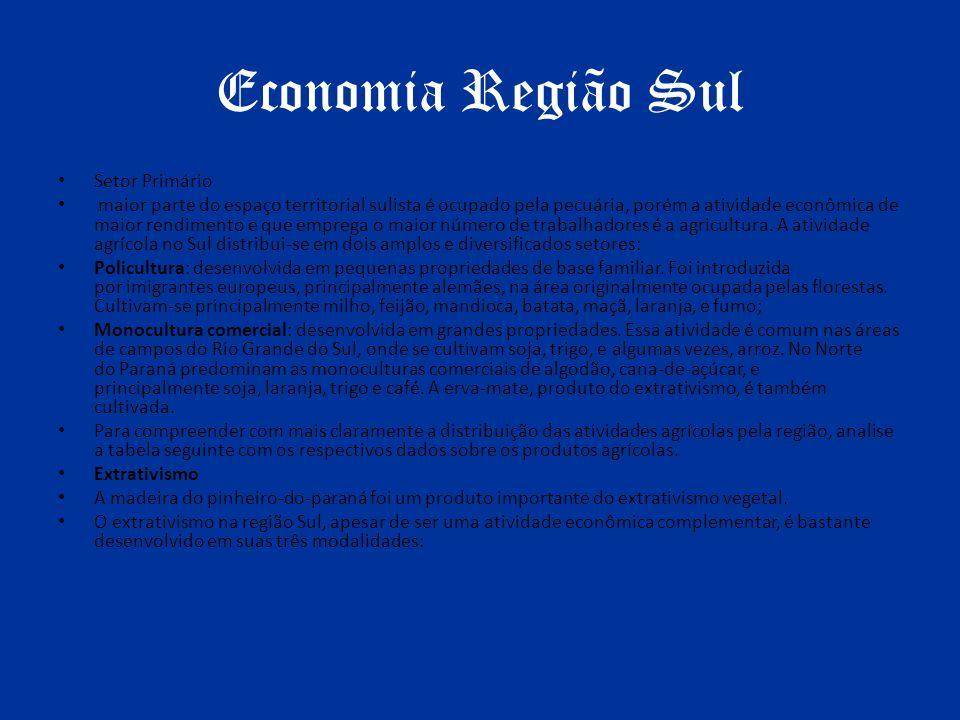 Economia Região Sul Setor Primário