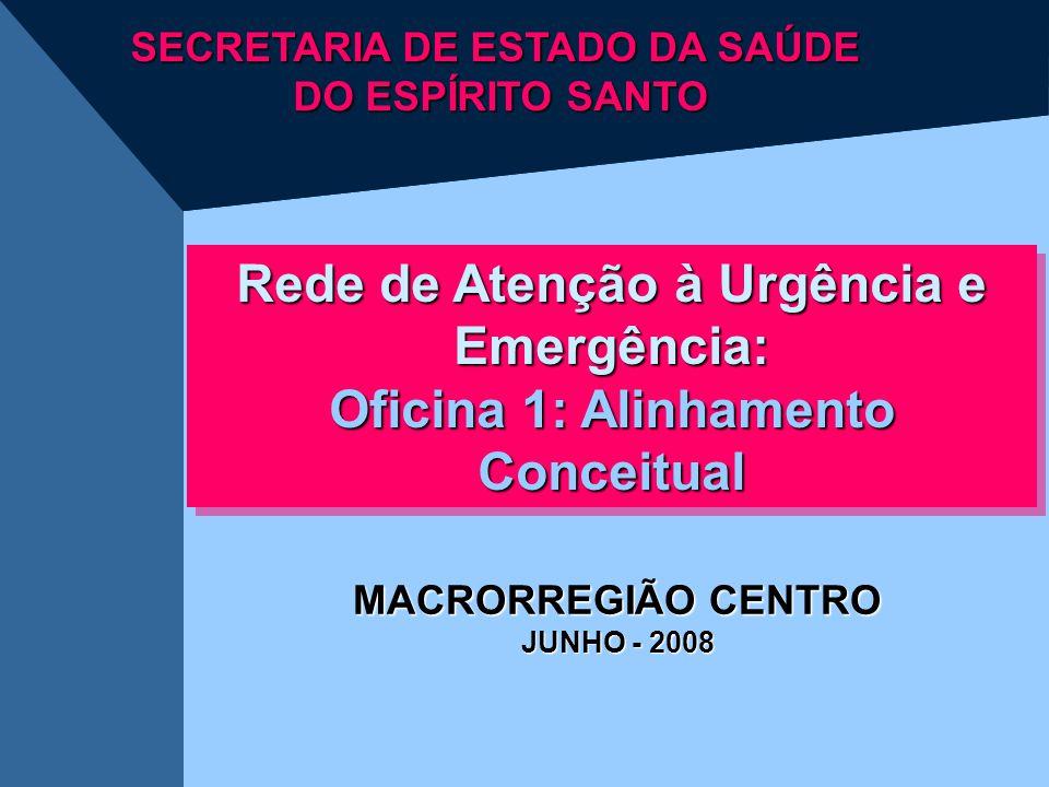 Rede de Atenção à Urgência e Emergência: