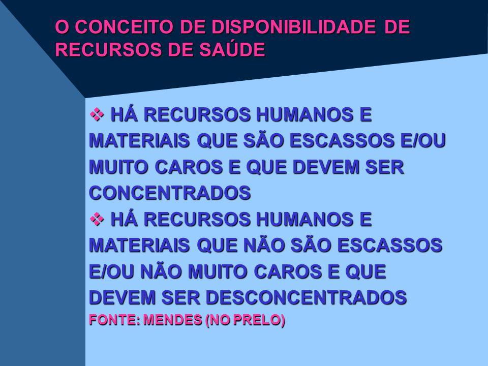 O CONCEITO DE DISPONIBILIDADE DE