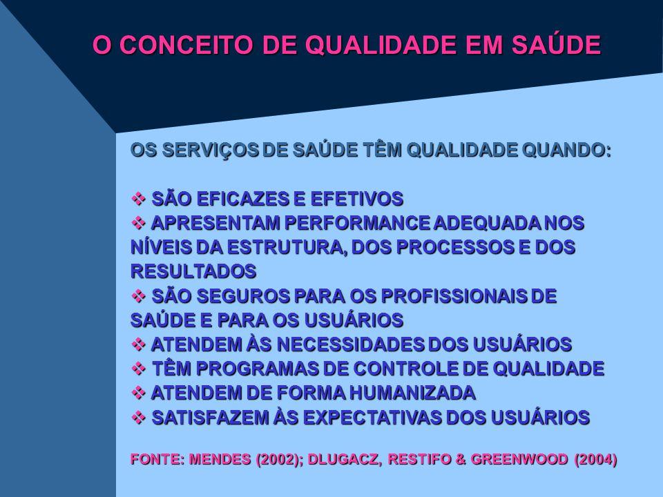 O CONCEITO DE QUALIDADE EM SAÚDE