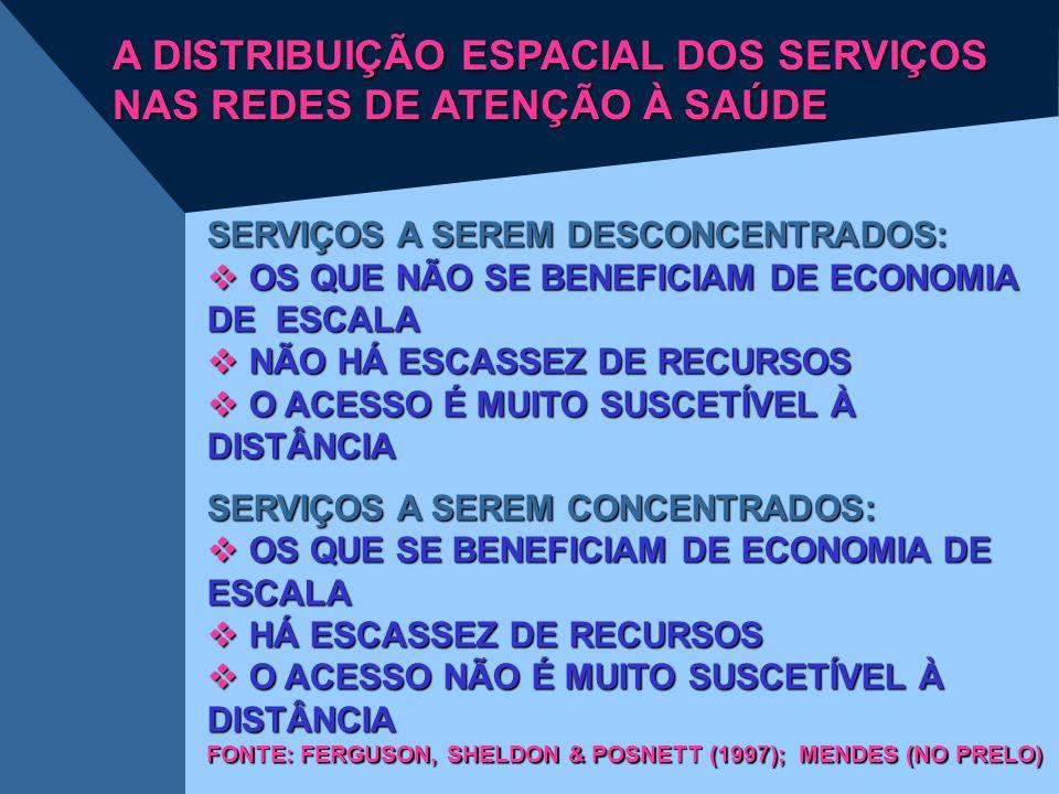 A DISTRIBUIÇÃO ESPACIAL DOS SERVIÇOS NAS REDES DE ATENÇÃO À SAÚDE
