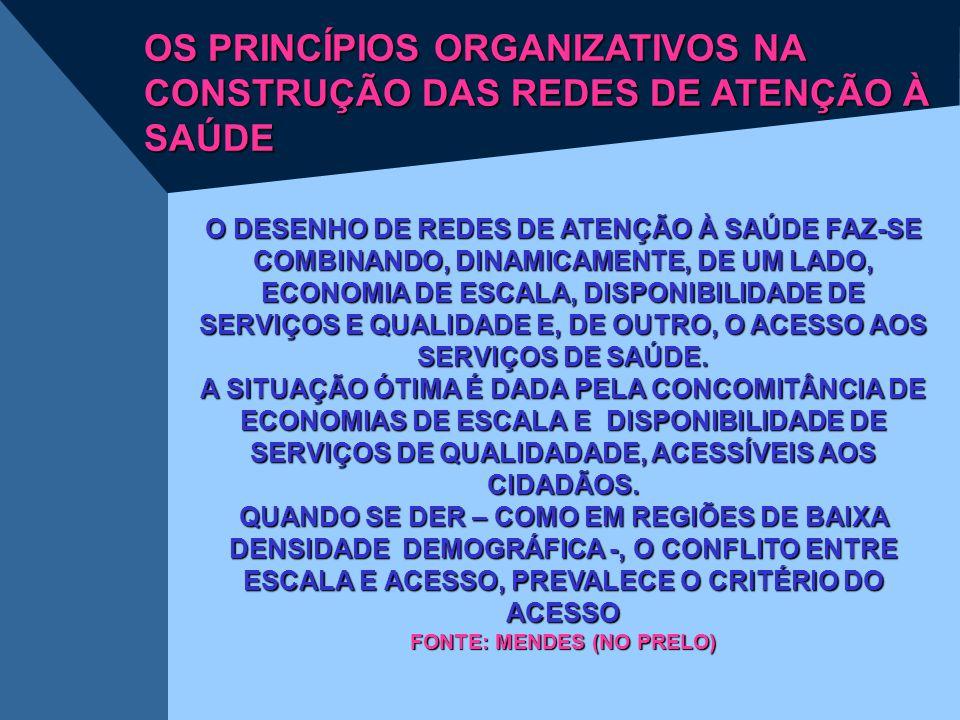 OS PRINCÍPIOS ORGANIZATIVOS NA CONSTRUÇÃO DAS REDES DE ATENÇÃO À SAÚDE