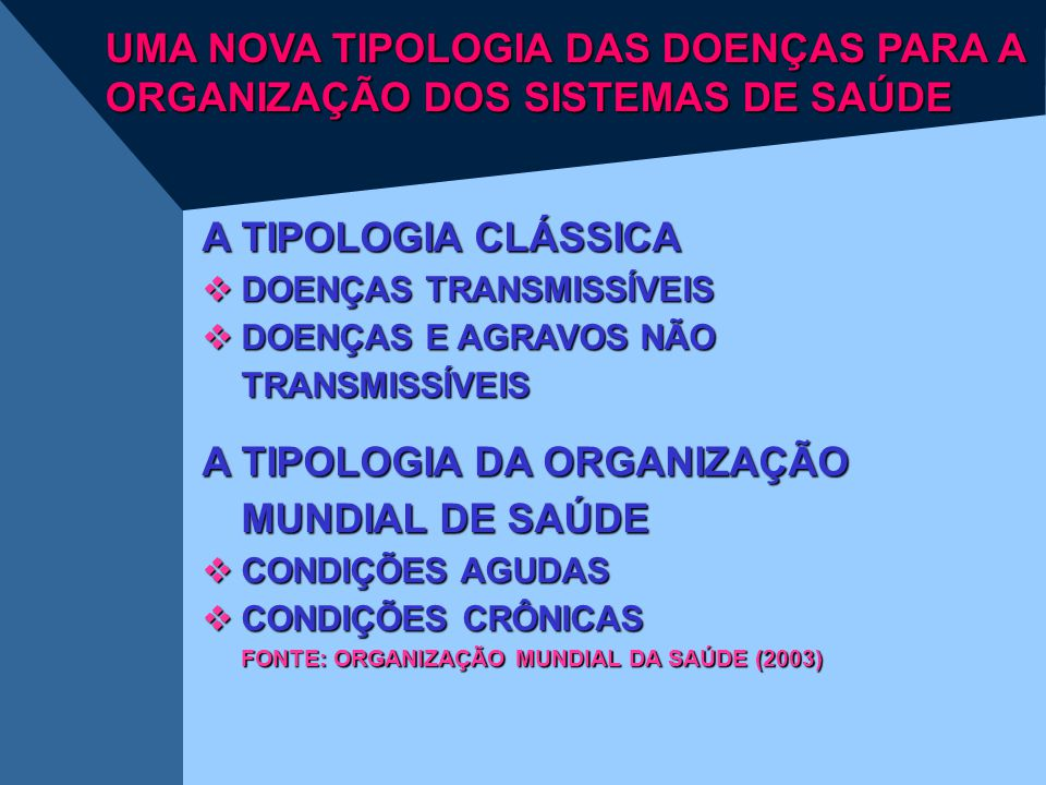 A TIPOLOGIA DA ORGANIZAÇÃO MUNDIAL DE SAÚDE
