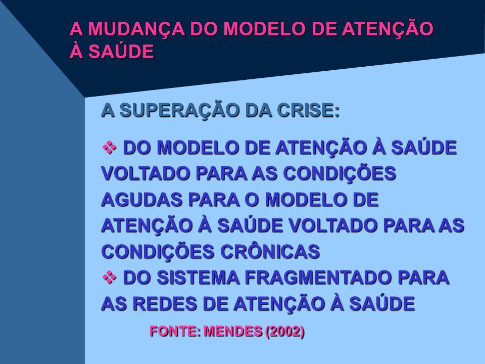 A MUDANÇA DO MODELO DE ATENÇÃO