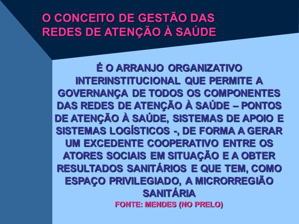 O CONCEITO DE GESTÃO DAS REDES DE ATENÇÃO À SAÚDE