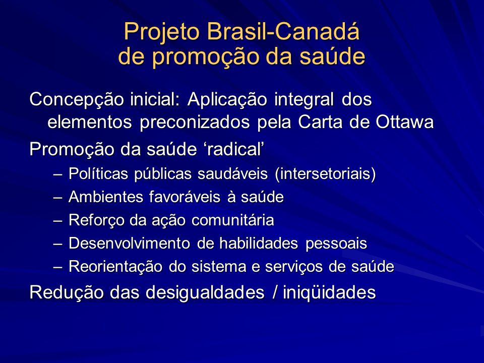 Projeto Brasil-Canadá de promoção da saúde