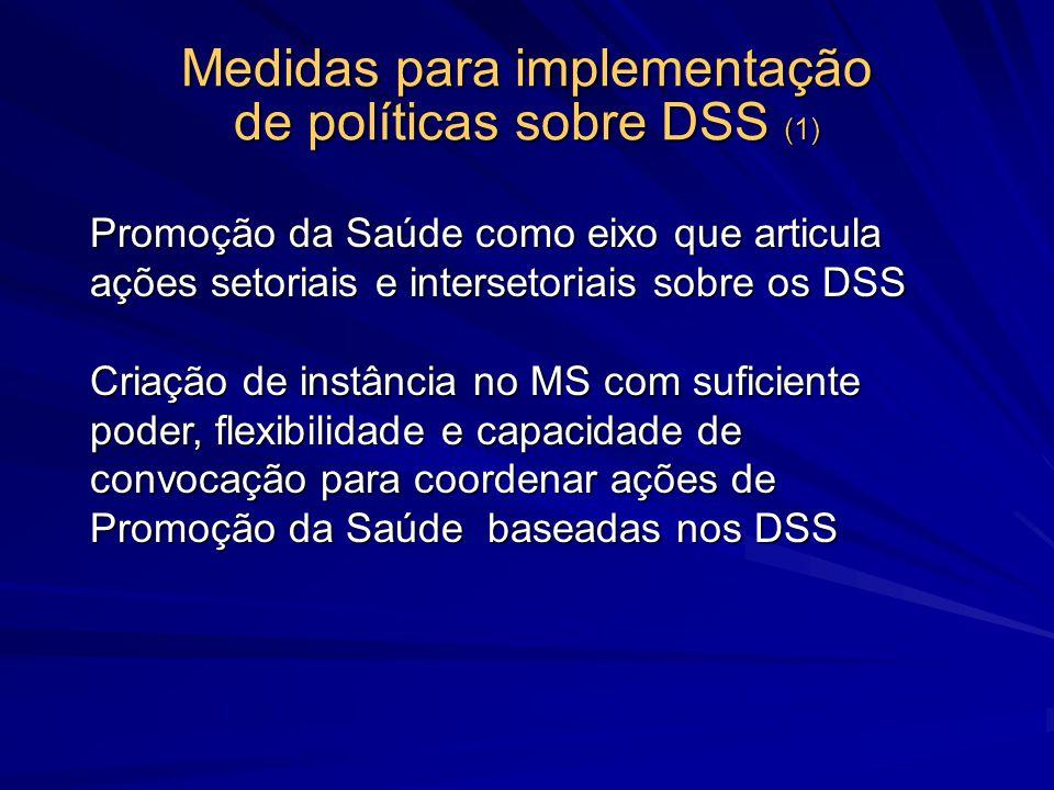 Medidas para implementação de políticas sobre DSS (1)