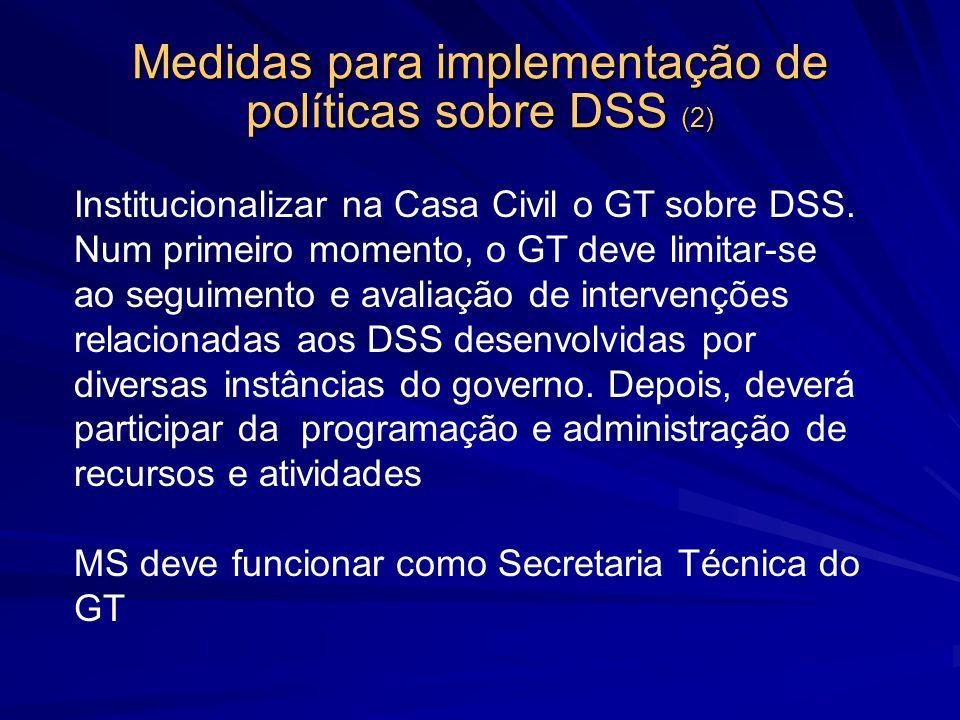 Medidas para implementação de políticas sobre DSS (2)