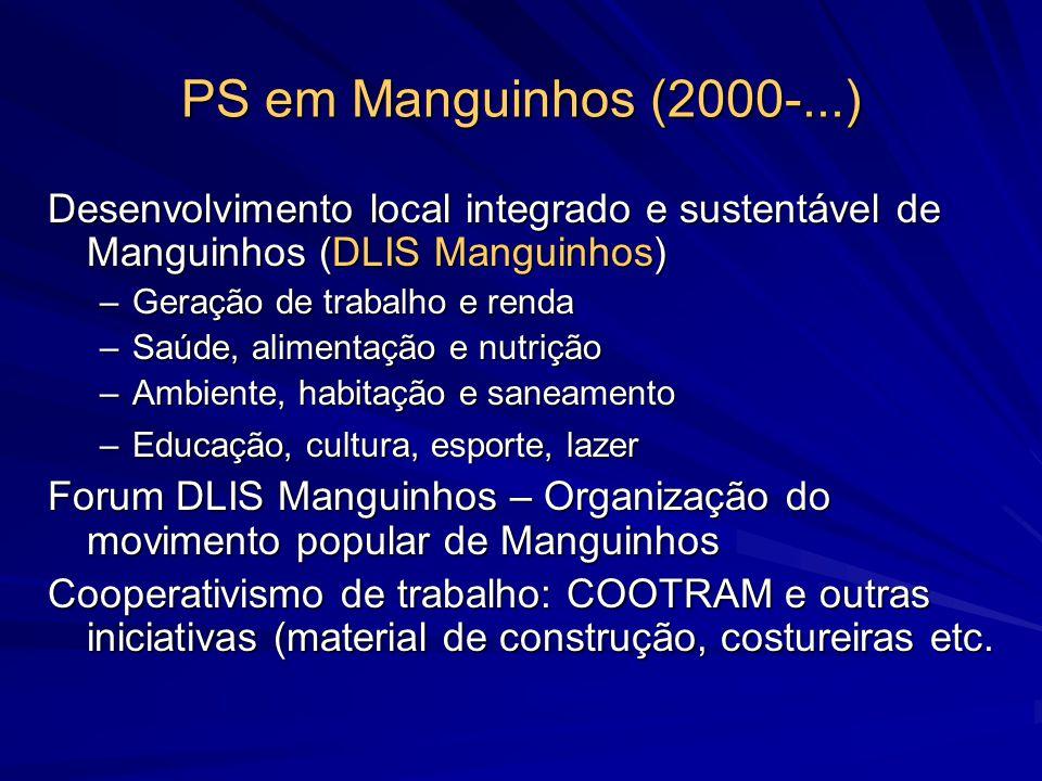 PS em Manguinhos (2000-...) Desenvolvimento local integrado e sustentável de Manguinhos (DLIS Manguinhos)