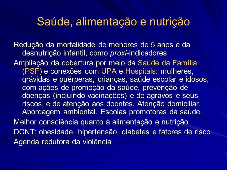 Saúde, alimentação e nutrição