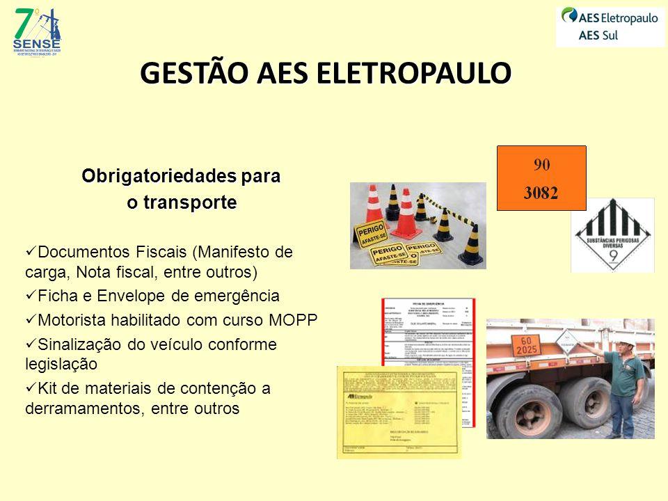 GESTÃO AES ELETROPAULO Obrigatoriedades para