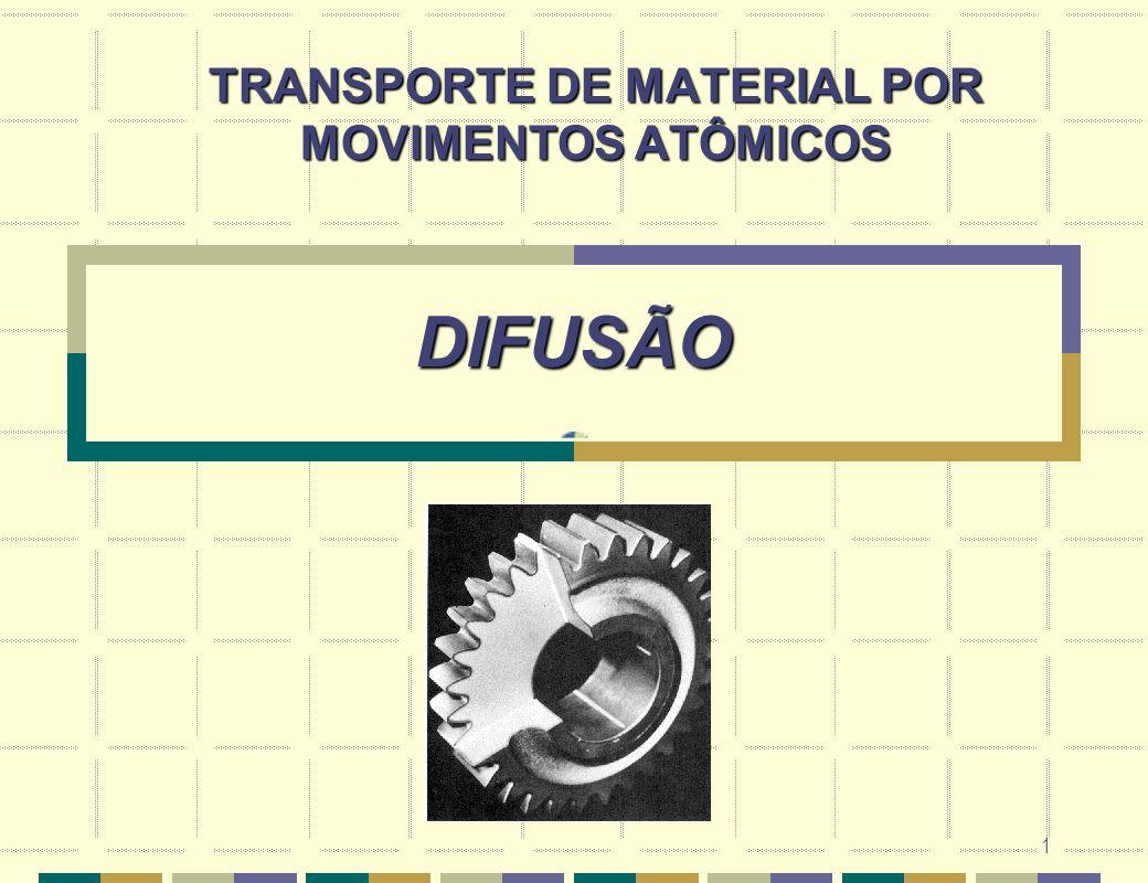 TRANSPORTE DE MATERIAL POR MOVIMENTOS ATÔMICOS