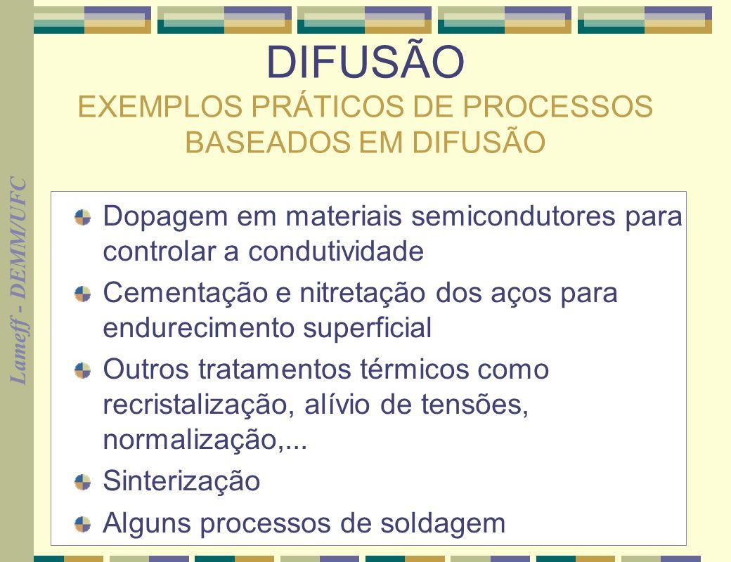 DIFUSÃO EXEMPLOS PRÁTICOS DE PROCESSOS BASEADOS EM DIFUSÃO